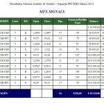 Resultados 2 Marzo 2013
