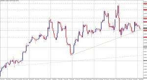EUR/GBP - 4 HORAS