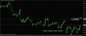 eurusd_2013-22-3_hch_inv