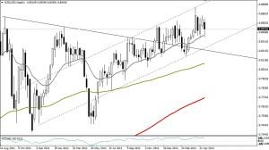 NZD/USD SEMANA