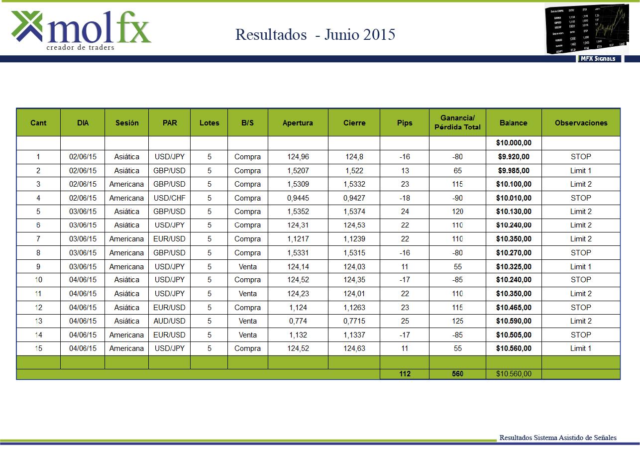 resultados-plantilla