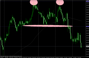 GBP/JPY 4 HORAS