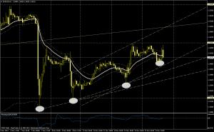 EUR/USD 1 HORA - 13 nov 2013