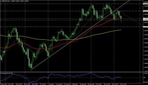 GBP/USD día - 12 nov 2013