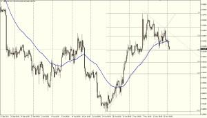 USD/CHF DIA - 18 nov 2013
