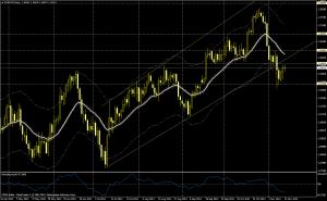 EUR/USD día - 13 nov 2013