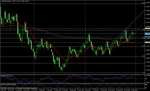EUR/USD SEMANA - 24 dic