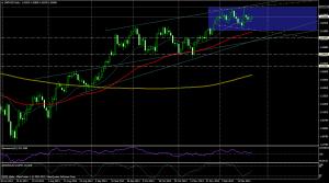 GBP/USD día - 24 dic