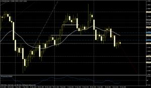 EUR/USD DIA - 22 ene