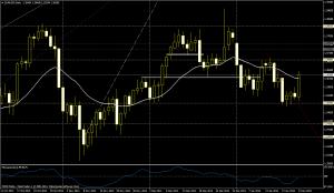 EUR/USD DÍA - 23 ene 14
