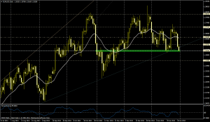 EUR/USD DIA - 31 ene