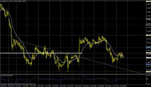EUR/USD - 1H - 16 ene 20104