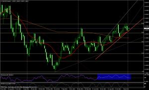 EUR/USD SEMANA - 13 de enero