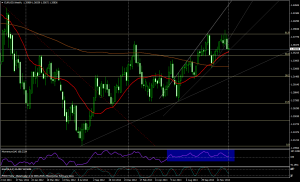 EUR/USD SEMANA - 8 ene