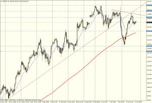 USD/JPY 4H - 17 de enero