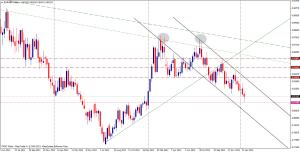 EUR/GBP Semana - 23 ene