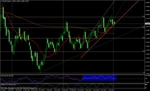 EUR/USD SEMANA - 16 ene 2014