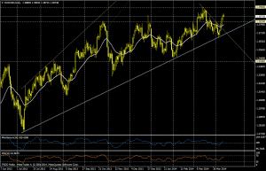 EUR/USD DIA - 11 de abril de 2014