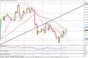 EUR/USD 4H - 01/04/14