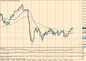 GBP/USD MES - 3 de abril de 2014