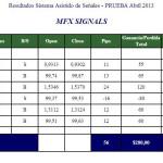 Resultados Abril 2013