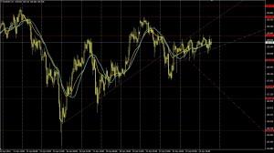 EUR/JPY - hora