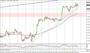 EUR/USD 1 HORA - 24/10/13
