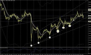 EUR/USD (1 HORA) - 19 nov 2013