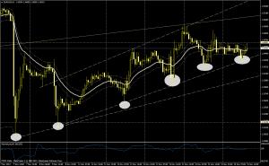 EUR/USD 1 HORA - 15 nov
