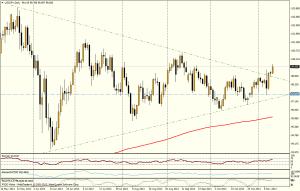 USD/JPY día - 12 nov 2013