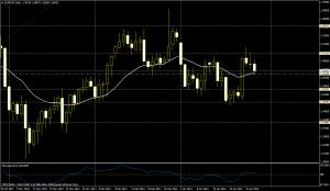 EUR/USD Día - 28 ene