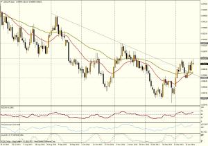 USD/CHF DIA - 20 de ene 2014