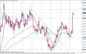 GBP/USD 4H - 08/04/02014