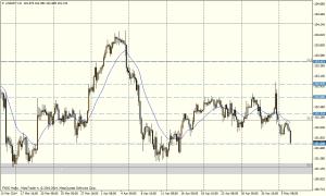 USD/JPY 4H - 6 de mayo de 2014