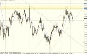 USD/JPY 4H - 10 de junio de 2014